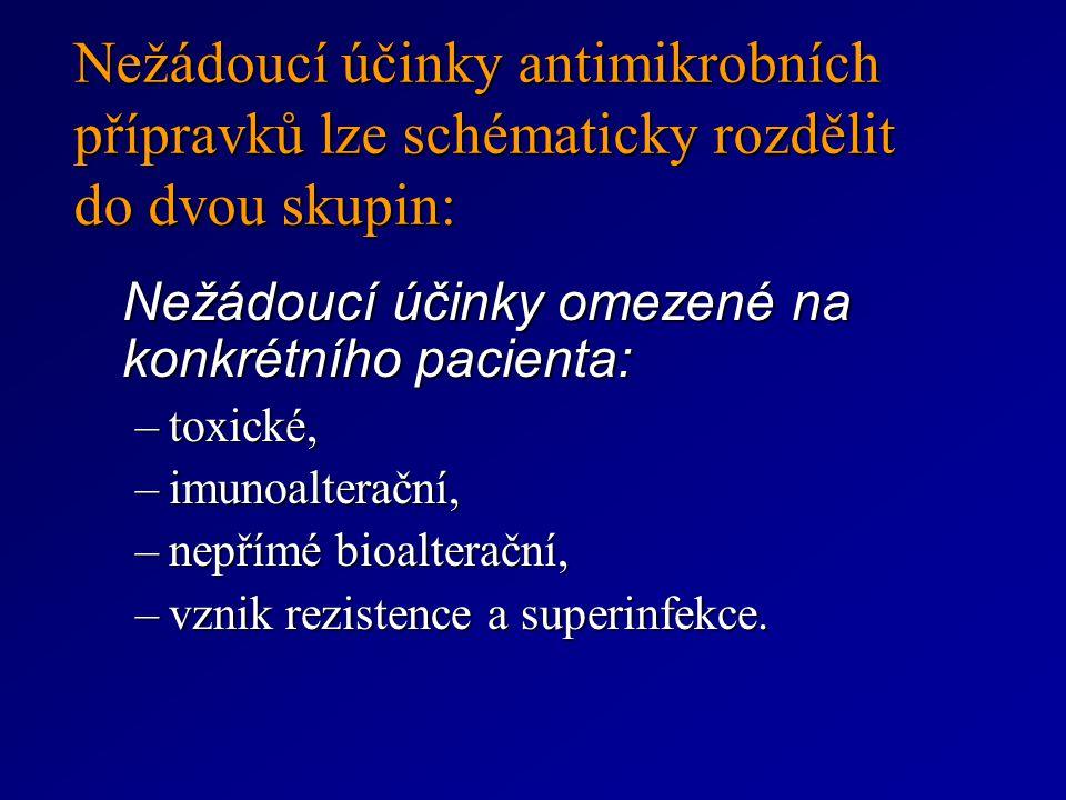 Nežádoucí účinky antimikrobních přípravků lze schématicky rozdělit do dvou skupin: