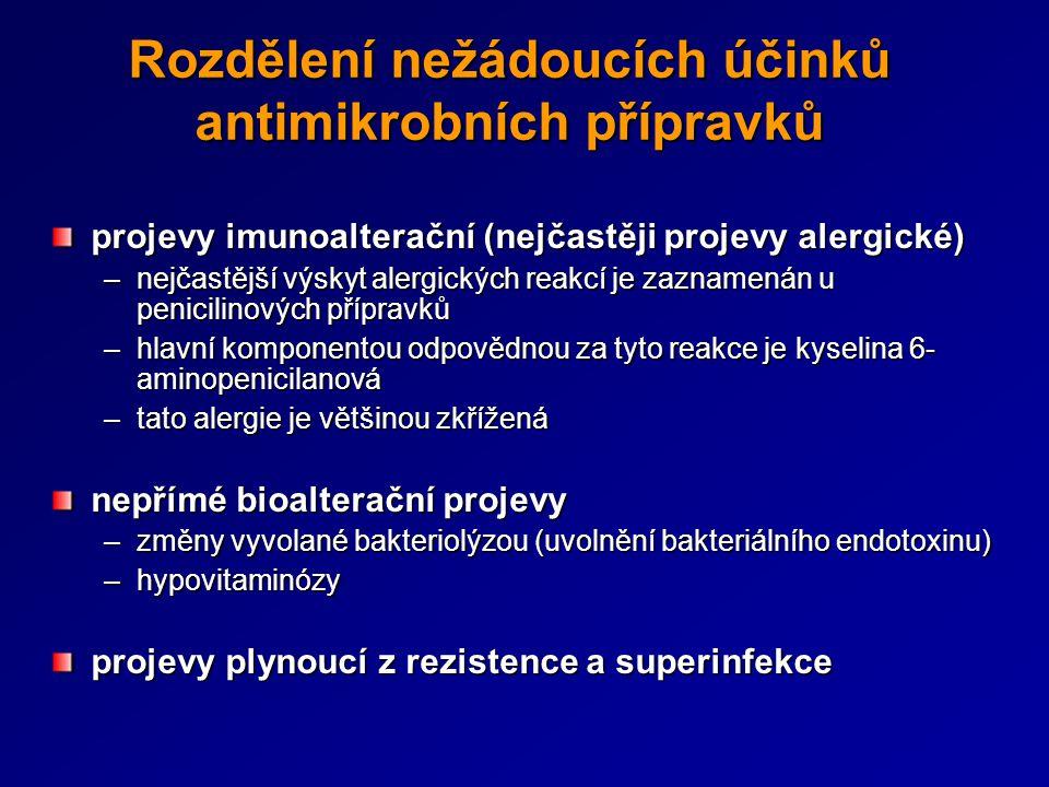 Rozdělení nežádoucích účinků antimikrobních přípravků