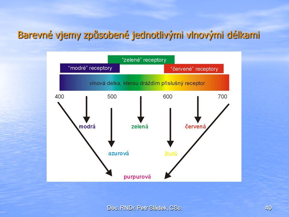 Barevné vjemy způsobené jednotlivými vlnovými délkami