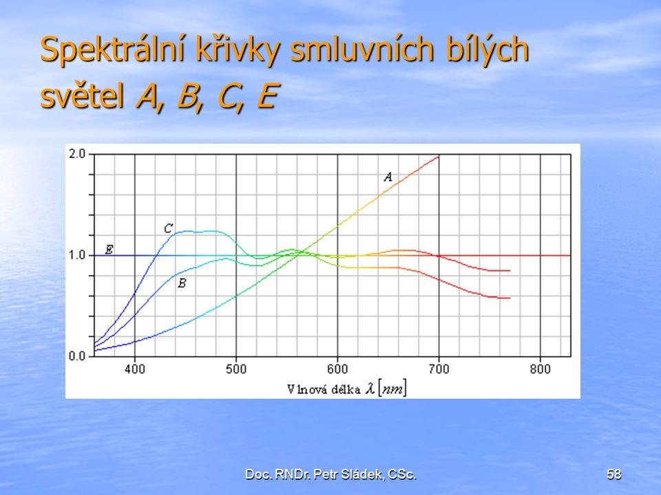 Spektrální křivky smluvních bílých světel A, B, C, E