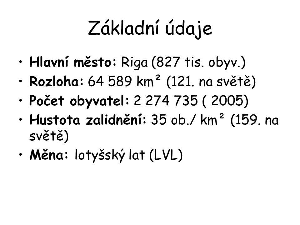 Základní údaje Hlavní město: Riga (827 tis. obyv.)