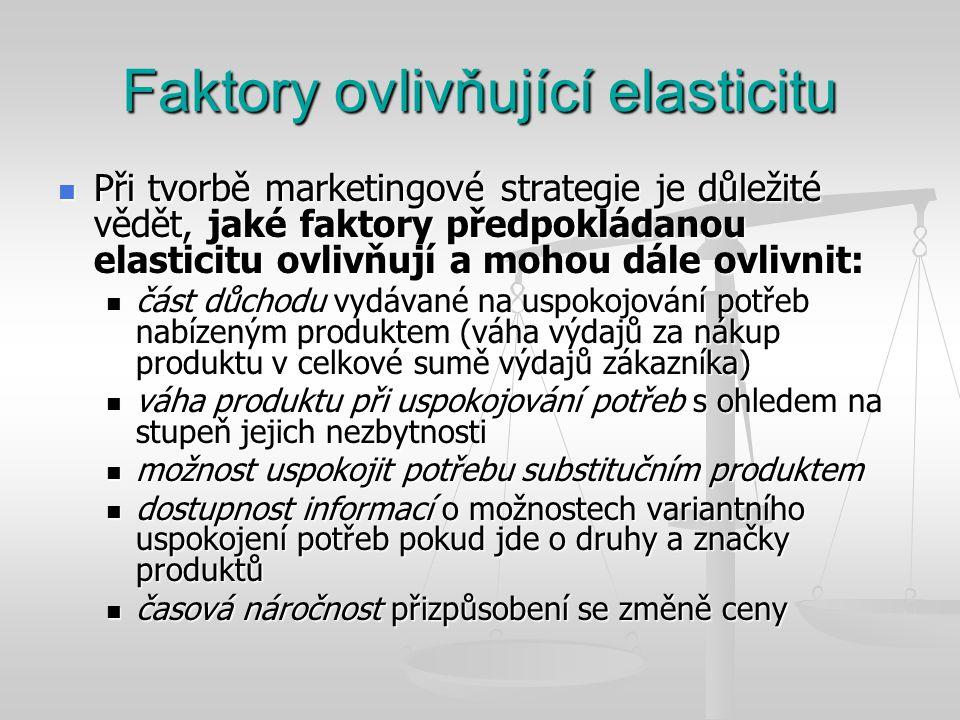 Faktory ovlivňující elasticitu
