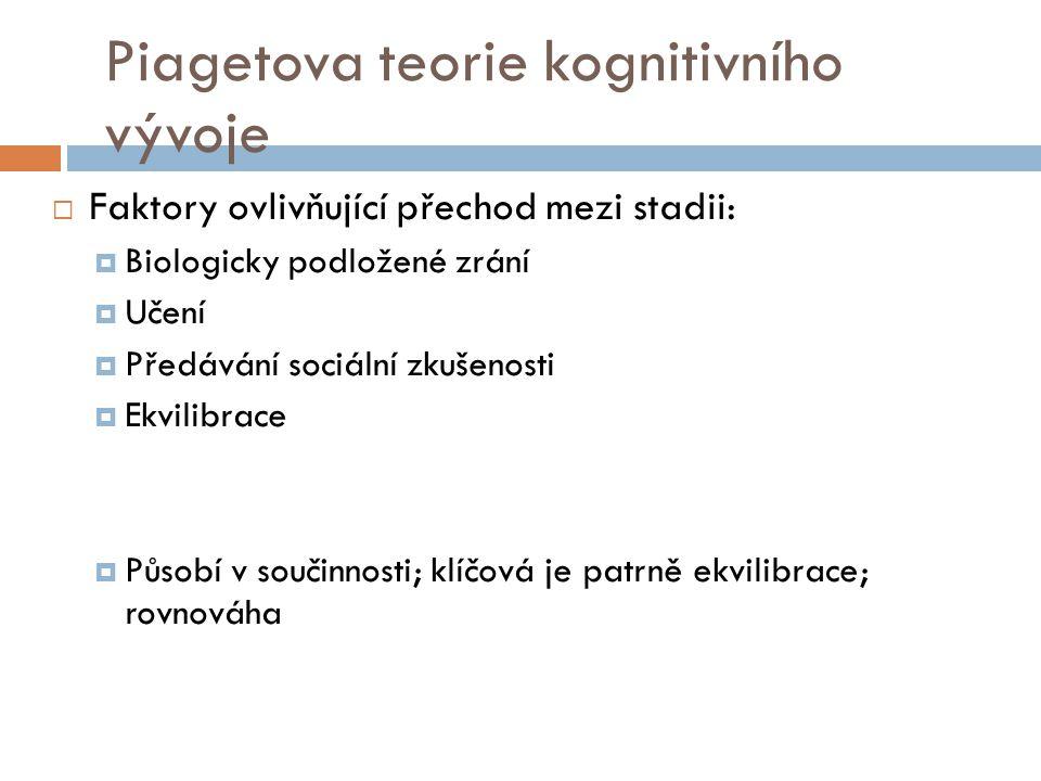 Piagetova teorie kognitivního vývoje