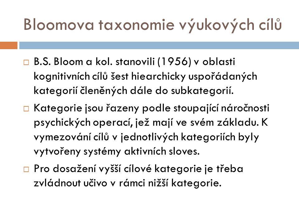 Bloomova taxonomie výukových cílů