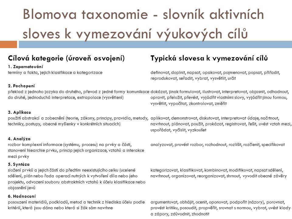 Blomova taxonomie - slovník aktivních sloves k vymezování výukových cílů