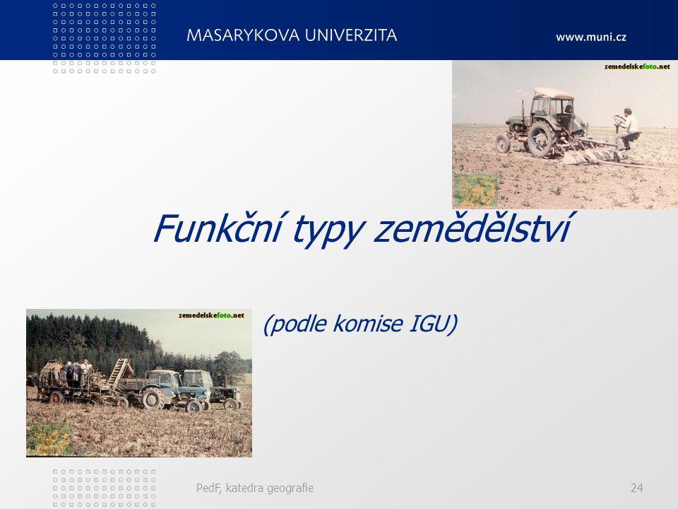 Funkční typy zemědělství