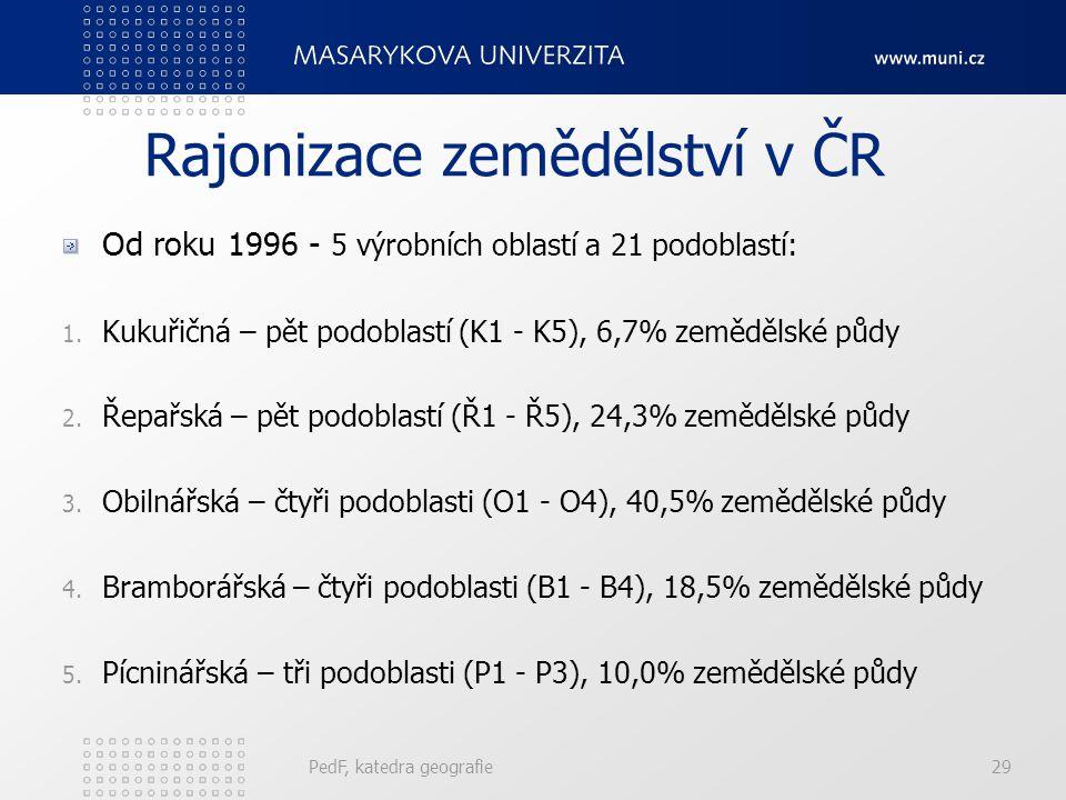 Rajonizace zemědělství v ČR