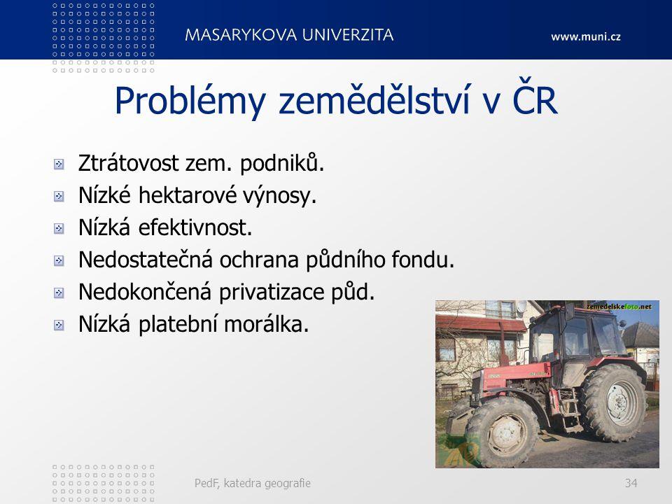 Problémy zemědělství v ČR