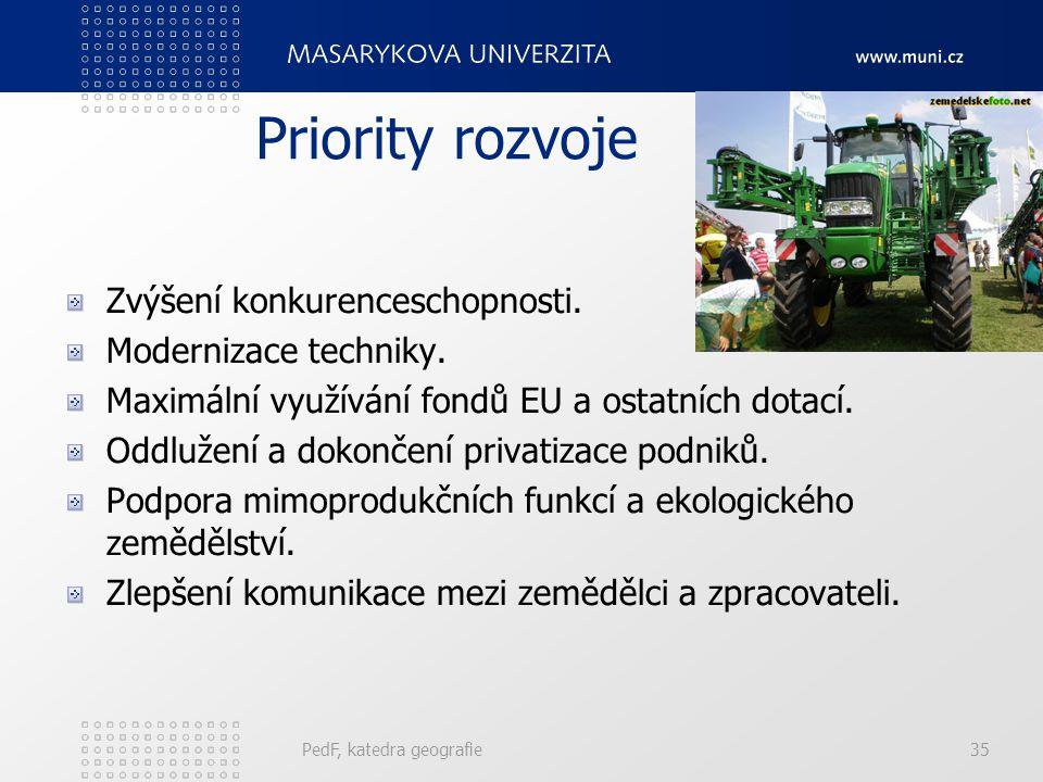 Priority rozvoje Zvýšení konkurenceschopnosti. Modernizace techniky.