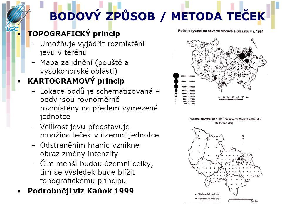 BODOVÝ ZPŮSOB / METODA TEČEK