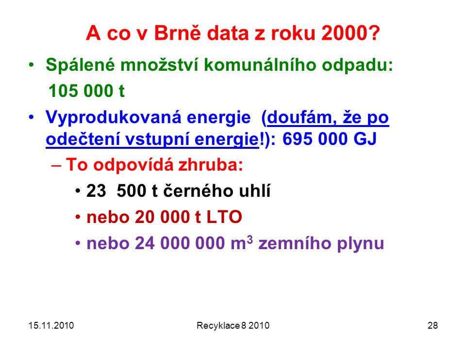 A co v Brně data z roku 2000 Spálené množství komunálního odpadu: