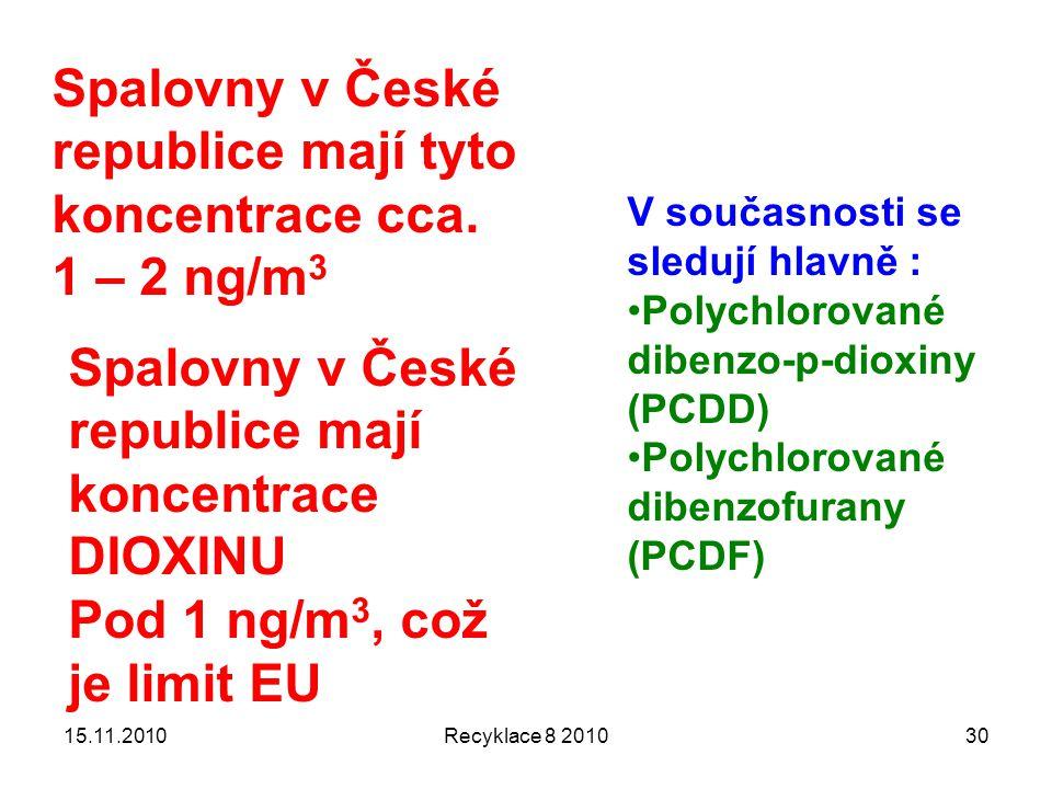 Spalovny v České republice mají tyto koncentrace cca. 1 – 2 ng/m3