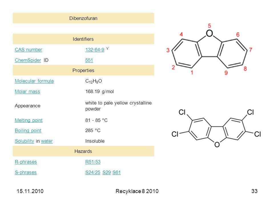 15.11.2010 Recyklace 8 2010 Dibenzofuran Identifiers CAS number