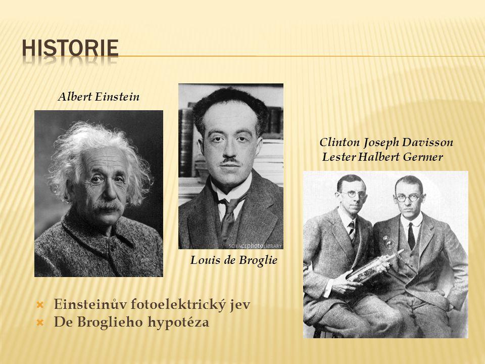 Historie Einsteinův fotoelektrický jev De Broglieho hypotéza