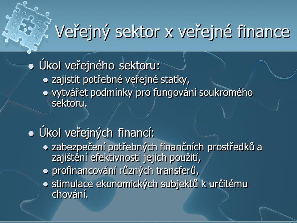Veřejný sektor x veřejné finance