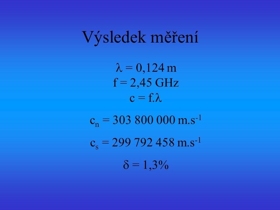 Výsledek měření  = 0,124 m f = 2,45 GHz c = f.