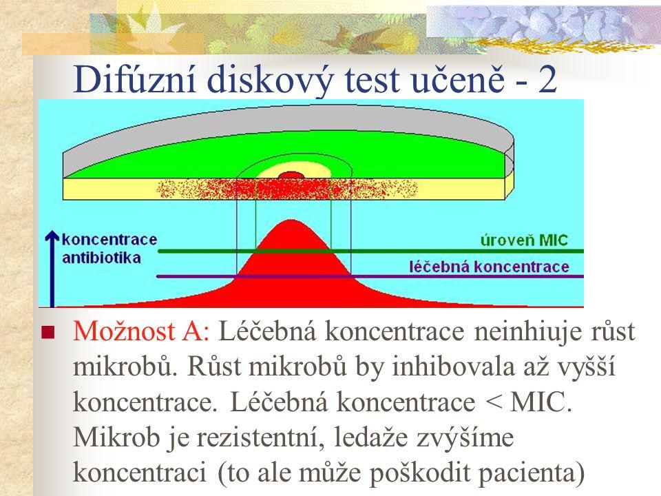 Difúzní diskový test učeně - 2