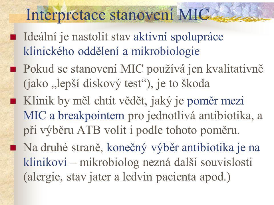 Interpretace stanovení MIC