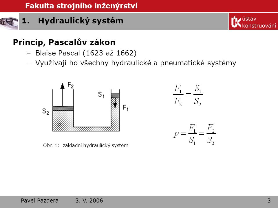 Princip, Pascalův zákon
