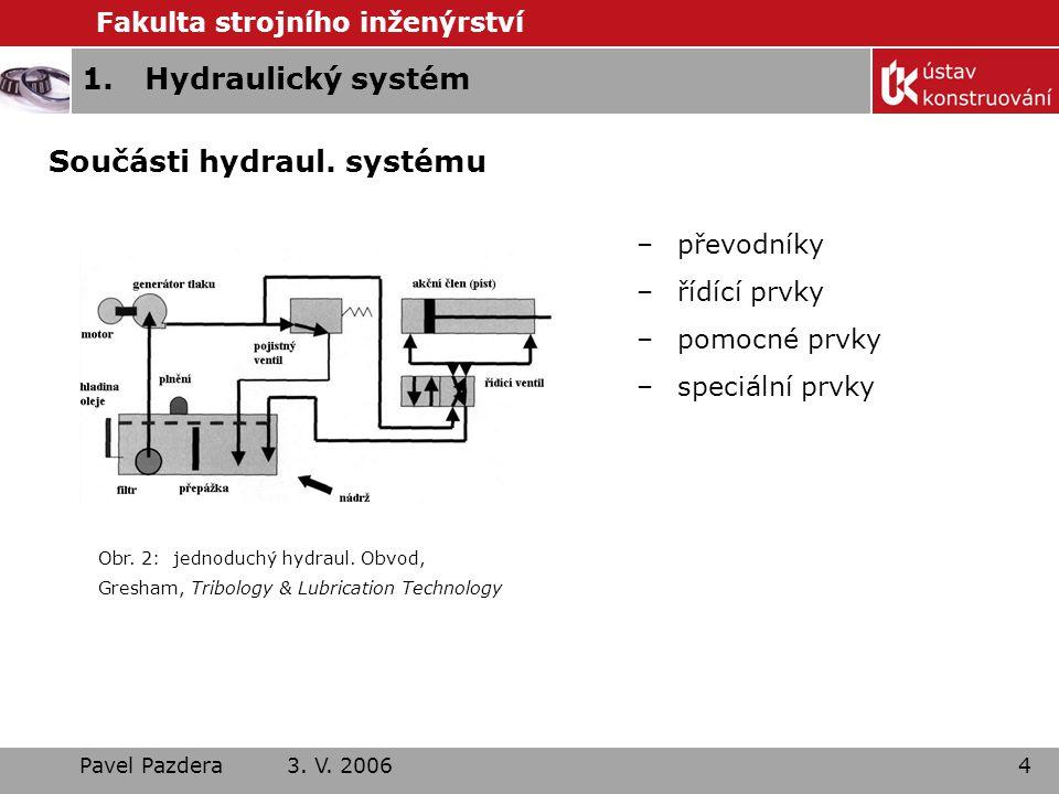 Součásti hydraul. systému