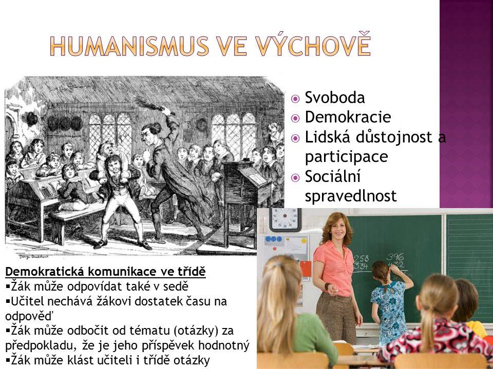 Humanismus ve výchově Svoboda Demokracie