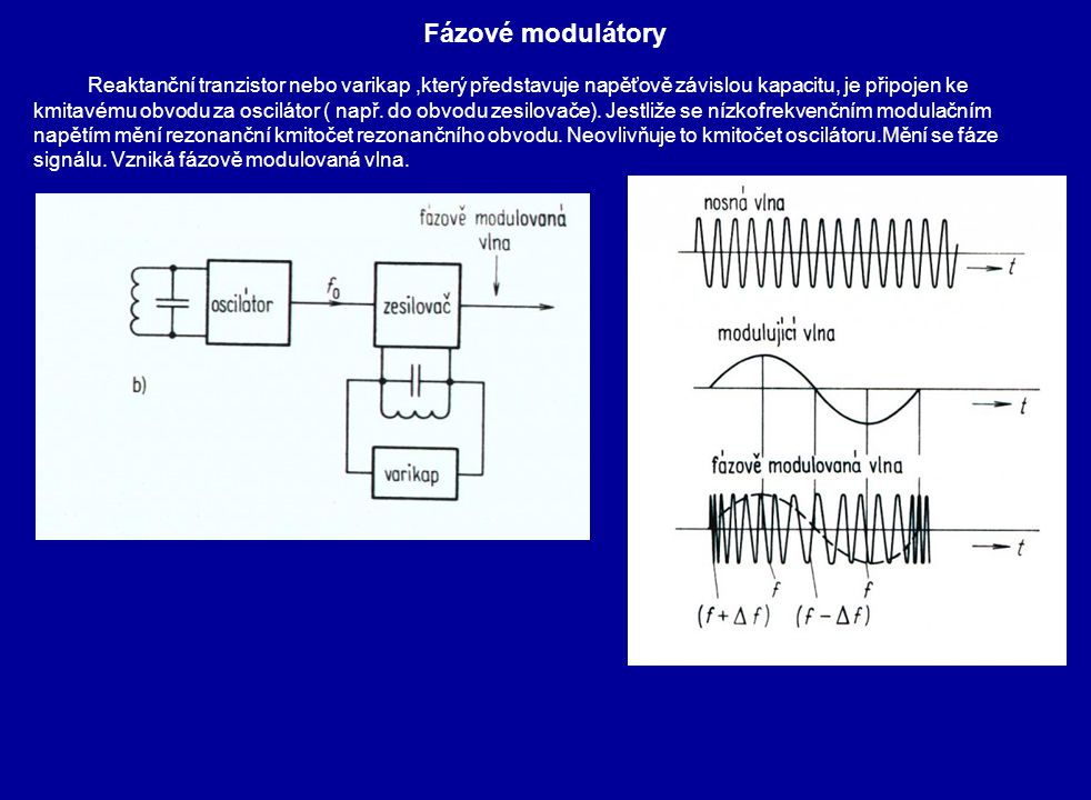 Fázové modulátory