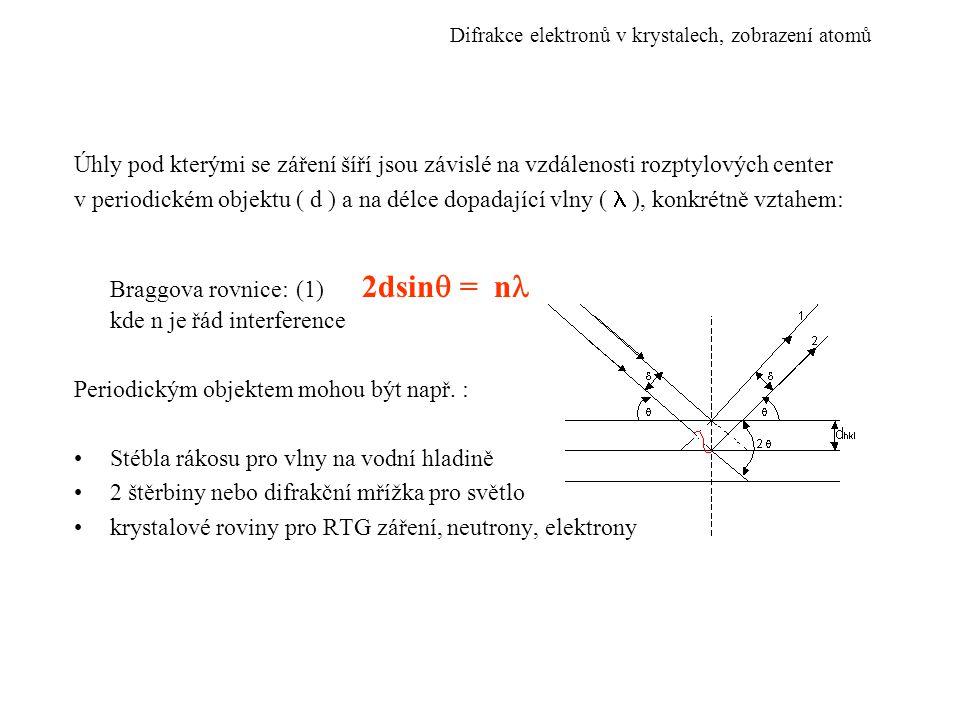 Braggova rovnice: (1) 2dsin = n kde n je řád interference