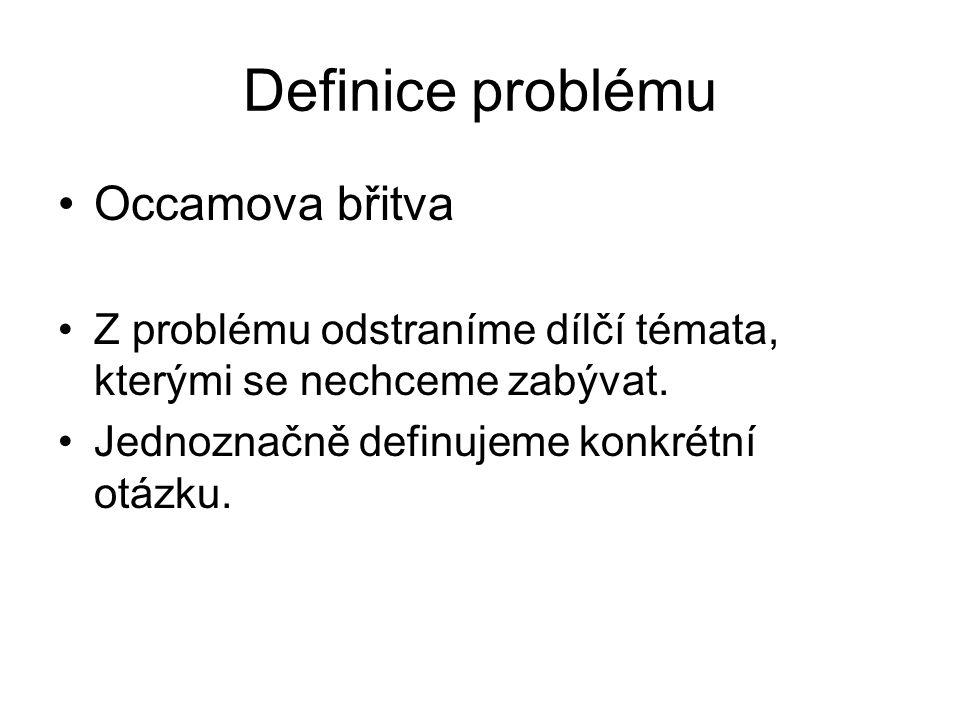 Definice problému Occamova břitva