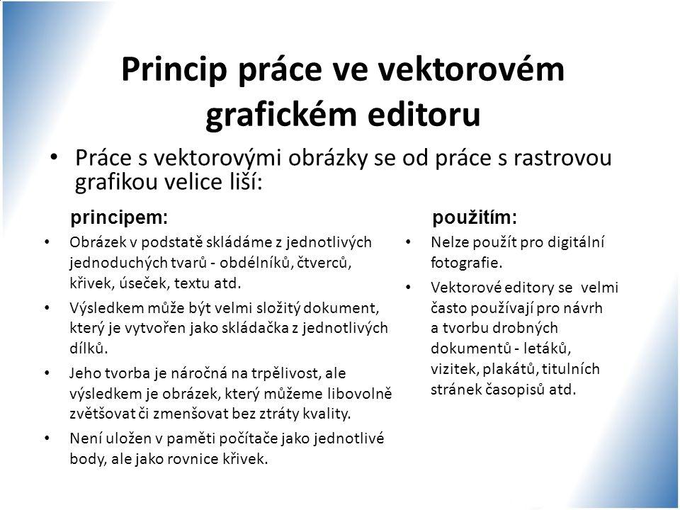 Princip práce ve vektorovém grafickém editoru