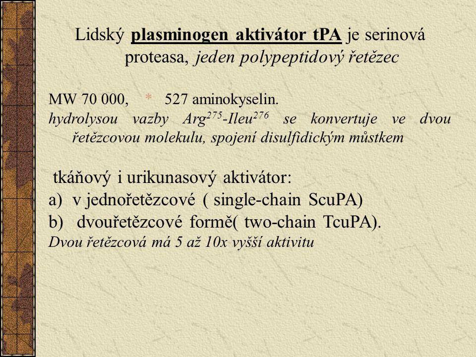 tkáňový i urikunasový aktivátor: