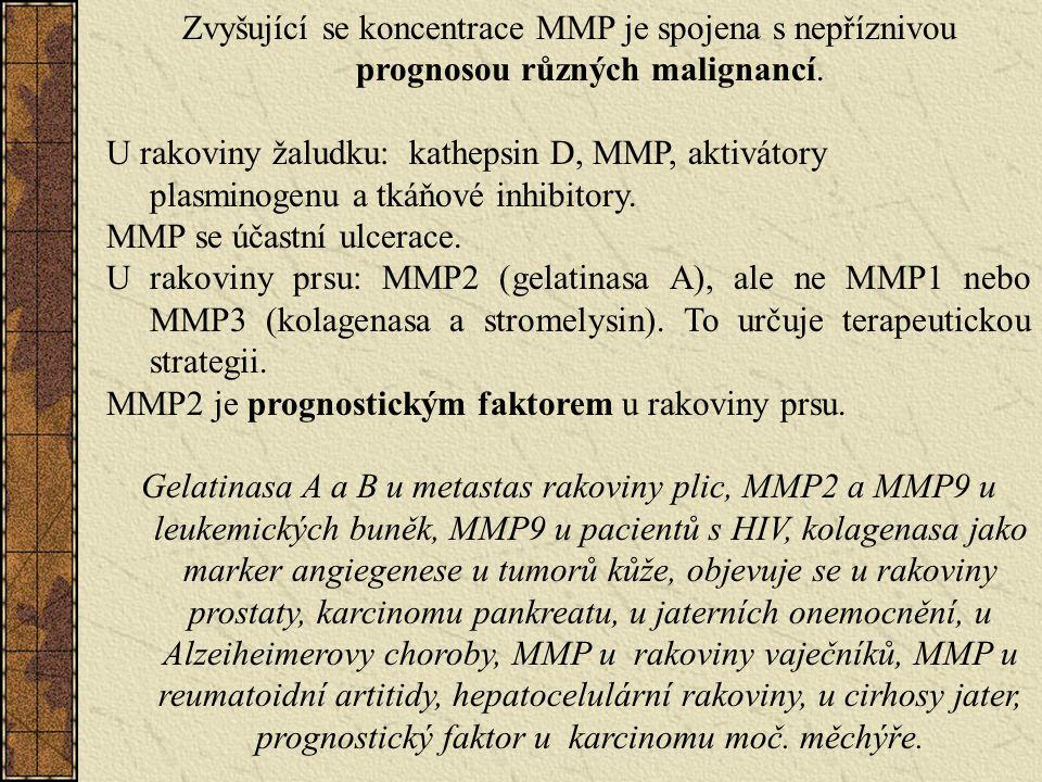 Zvyšující se koncentrace MMP je spojena s nepříznivou prognosou různých malignancí.