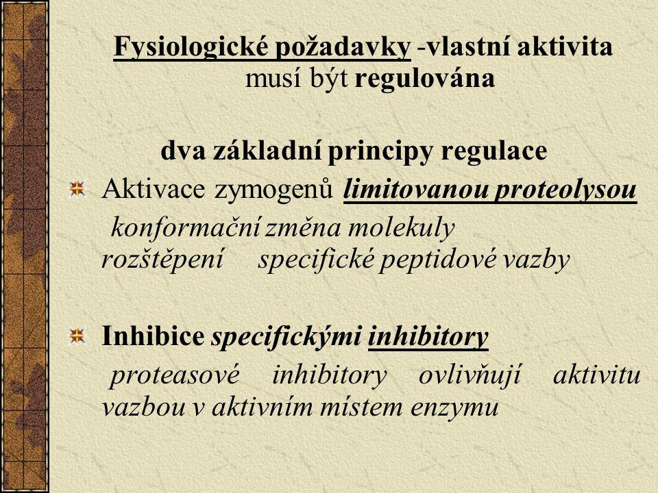dva základní principy regulace