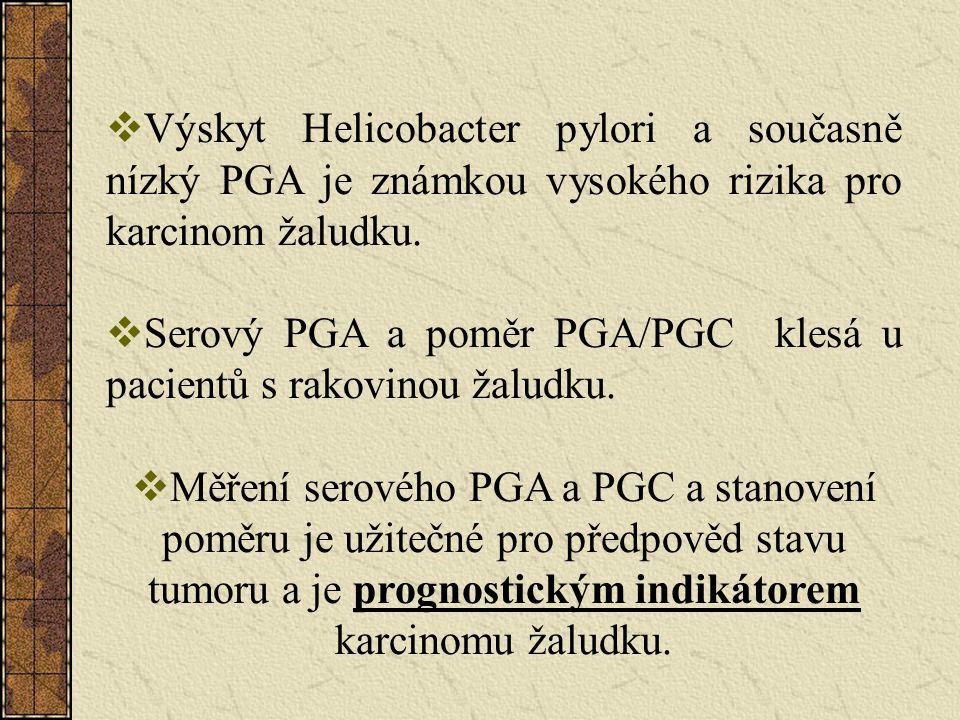 Výskyt Helicobacter pylori a současně nízký PGA je známkou vysokého rizika pro karcinom žaludku.