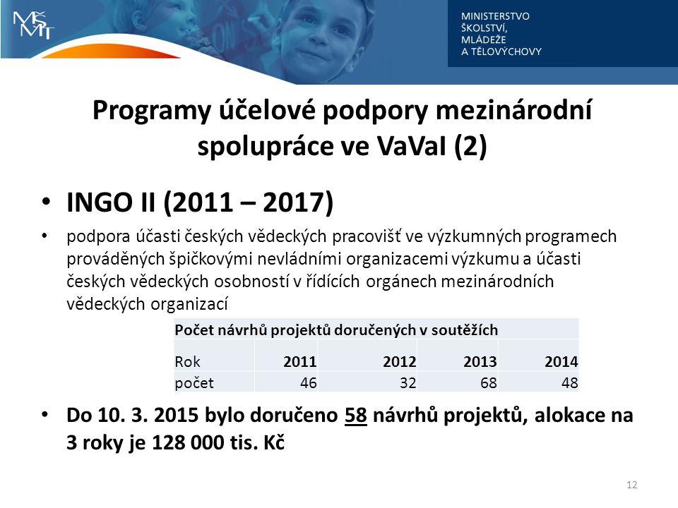 Programy účelové podpory mezinárodní spolupráce ve VaVaI (2)