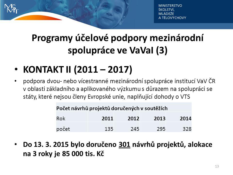 Programy účelové podpory mezinárodní spolupráce ve VaVaI (3)
