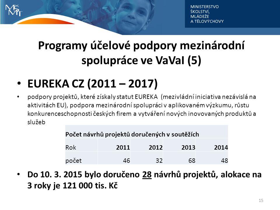 Programy účelové podpory mezinárodní spolupráce ve VaVaI (5)