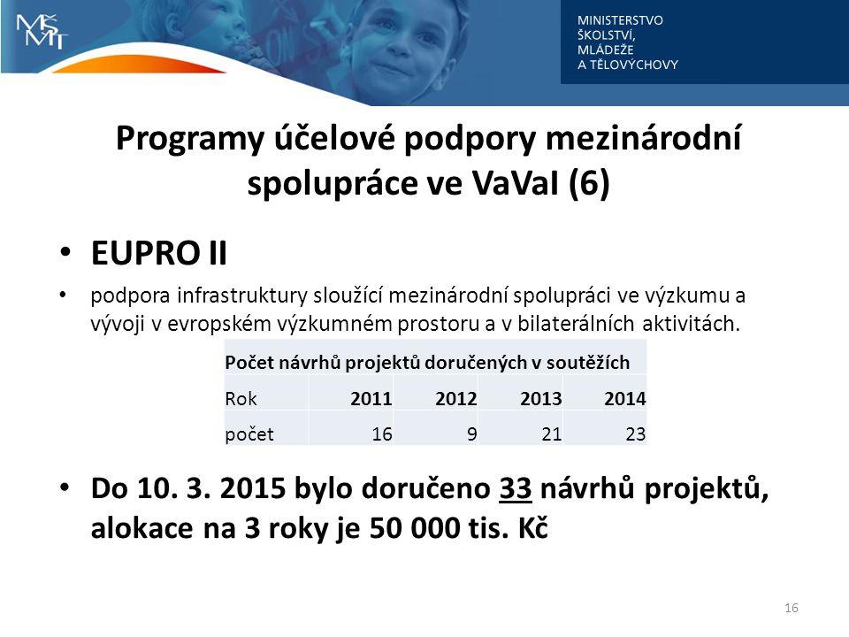 Programy účelové podpory mezinárodní spolupráce ve VaVaI (6)