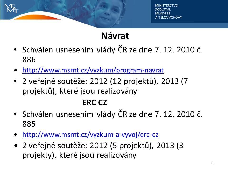 Návrat Schválen usnesením vlády ČR ze dne 7. 12. 2010 č. 886