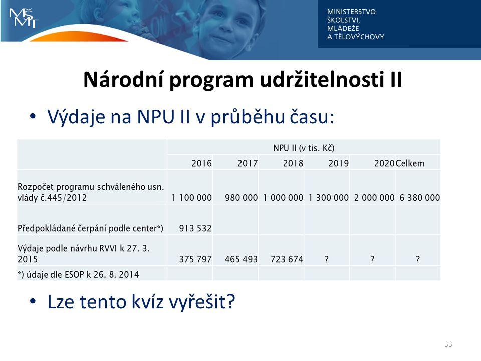 Národní program udržitelnosti II