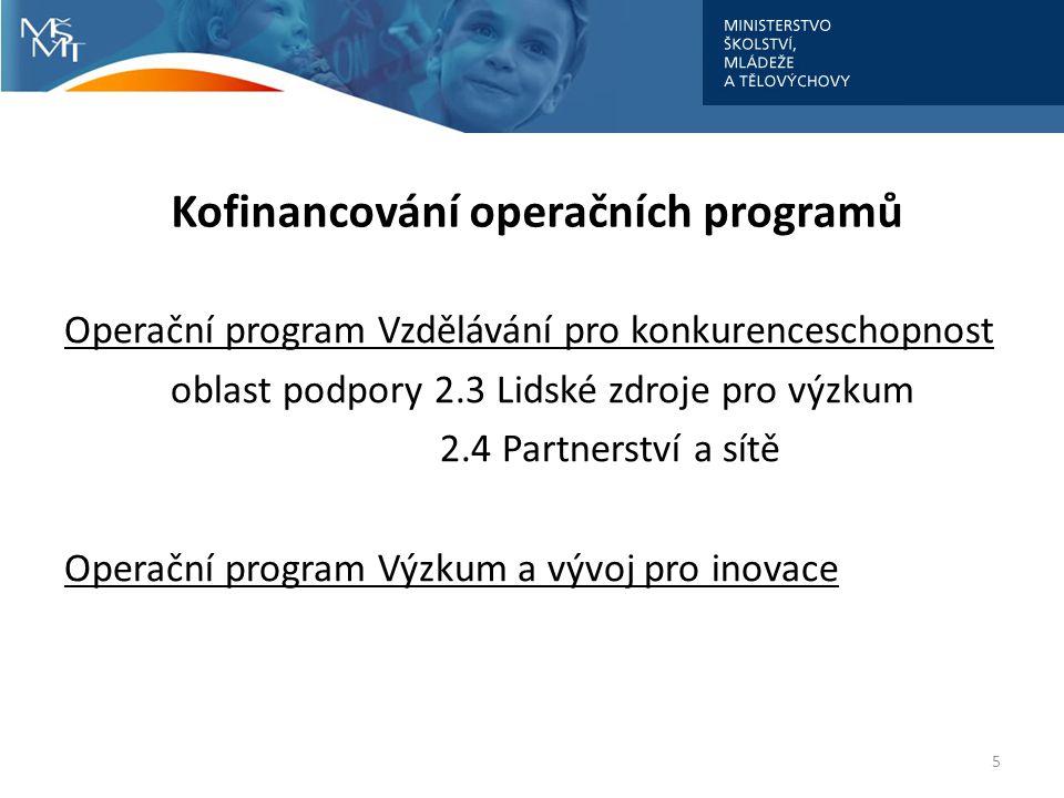 Kofinancování operačních programů