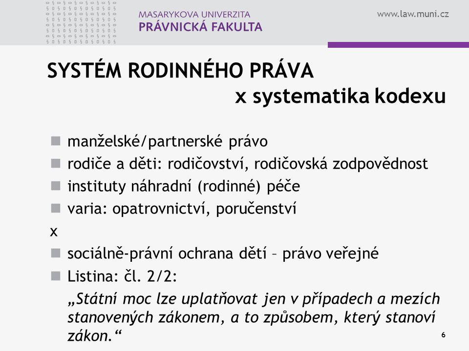 SYSTÉM RODINNÉHO PRÁVA x systematika kodexu