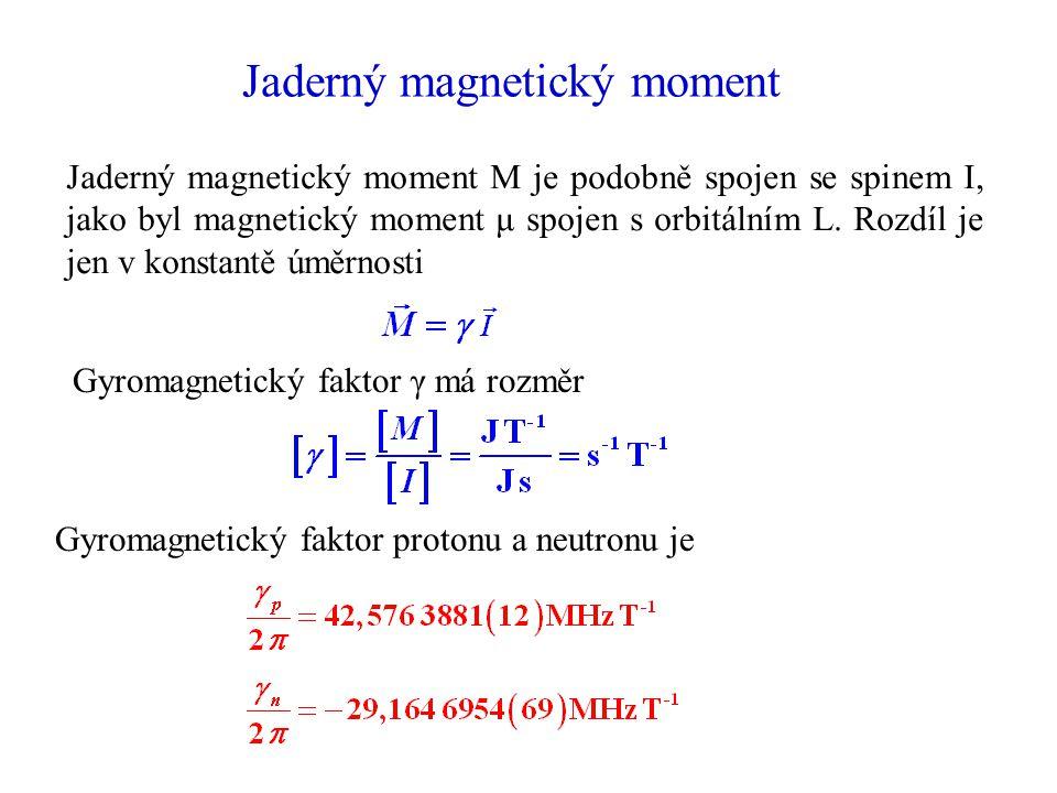 Jaderný magnetický moment
