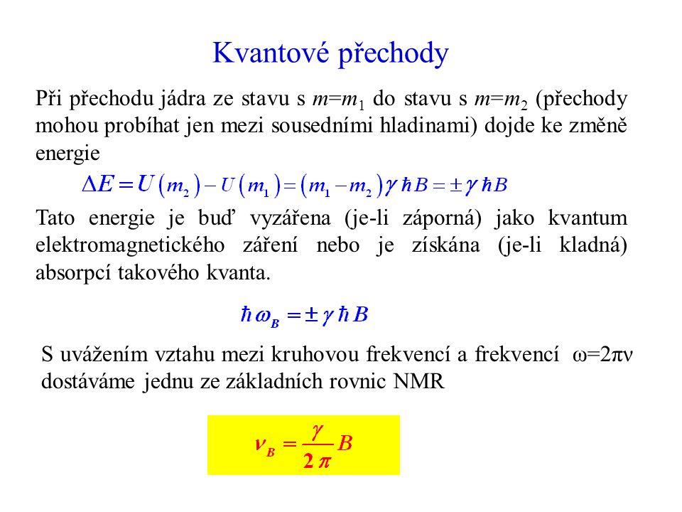 Kvantové přechody Při přechodu jádra ze stavu s m=m1 do stavu s m=m2 (přechody mohou probíhat jen mezi sousedními hladinami) dojde ke změně energie.