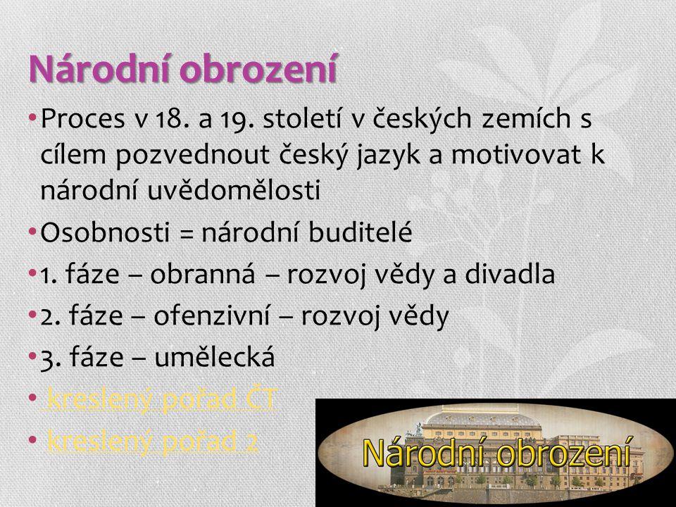 Národní obrození Proces v 18. a 19. století v českých zemích s cílem pozvednout český jazyk a motivovat k národní uvědomělosti.