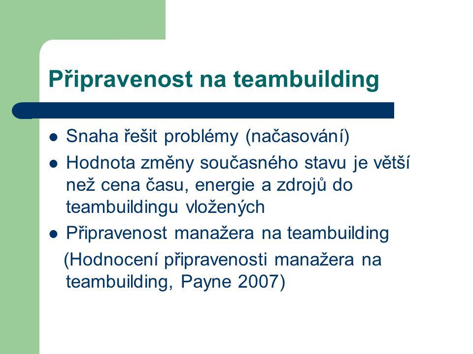 Připravenost na teambuilding