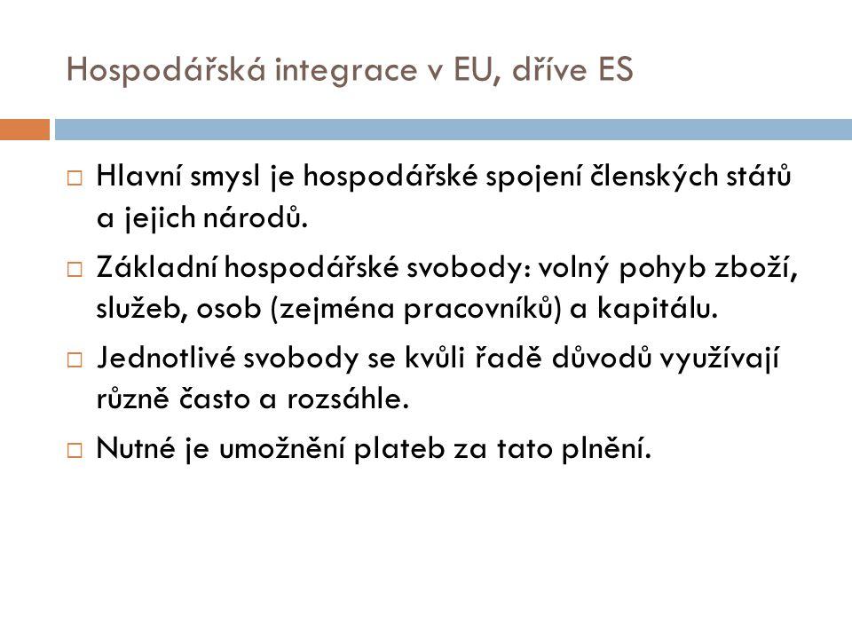 Hospodářská integrace v EU, dříve ES