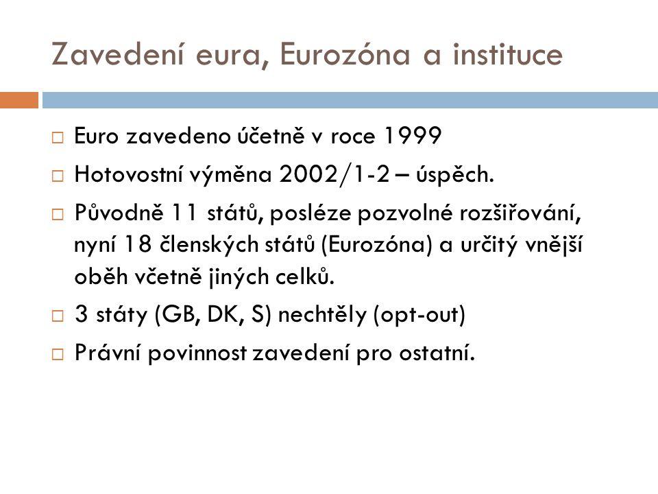 Zavedení eura, Eurozóna a instituce