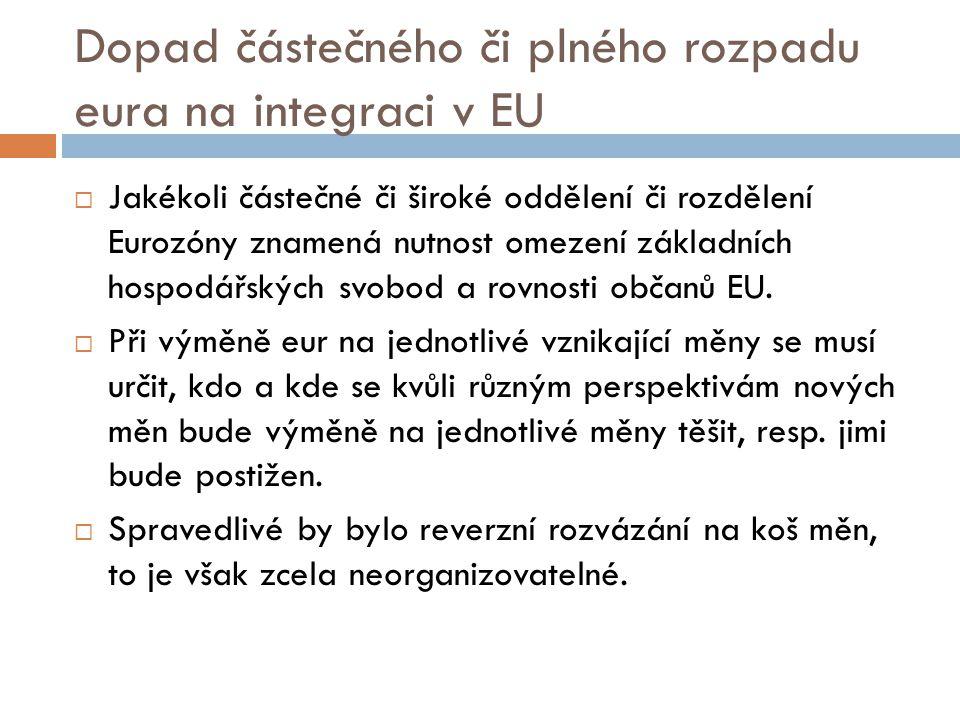 Dopad částečného či plného rozpadu eura na integraci v EU