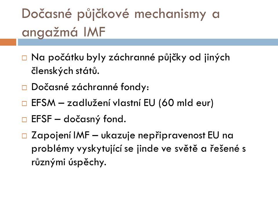 Dočasné půjčkové mechanismy a angažmá IMF