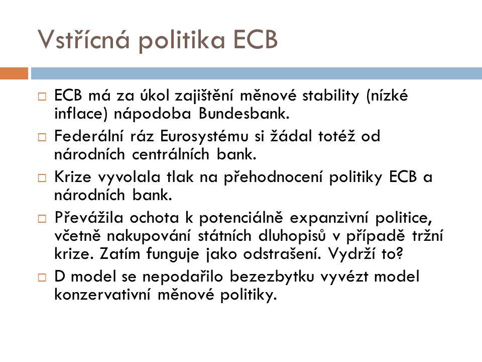 Vstřícná politika ECB ECB má za úkol zajištění měnové stability (nízké inflace) nápodoba Bundesbank.